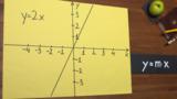 Proportionale Funktionen - Eigenschaften