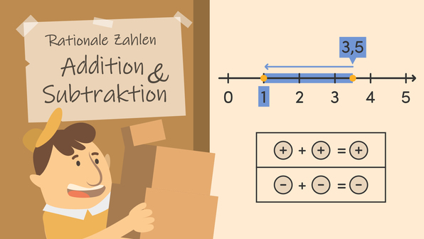 Rationale Zahlen – Addition und Subtraktion