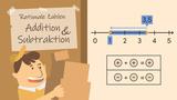 Rationale Zahlen – Addition und Subtraktion