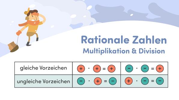 Rationale Zahlen – Multiplikation und Division