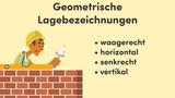 Geometrische Lagebezeichnungen – Waagerecht, senkrecht, horizontal und vertikal