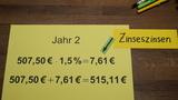 Zinsrechnung – Beispiel Konto