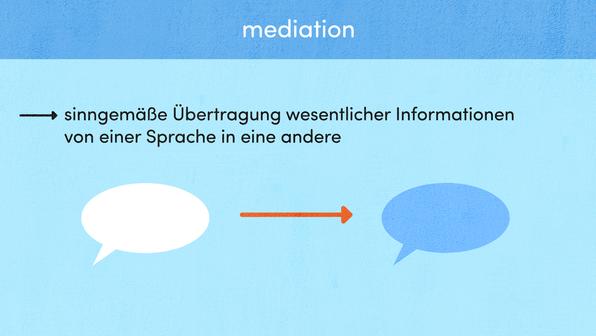 Mediation – Sprachmittlung