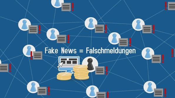 Fake News - Falschnachrichten