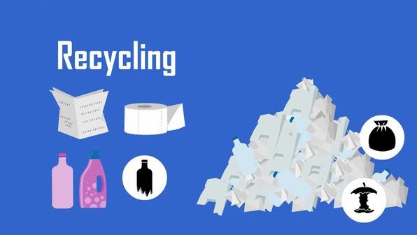 Was passiert mit dem Müll?