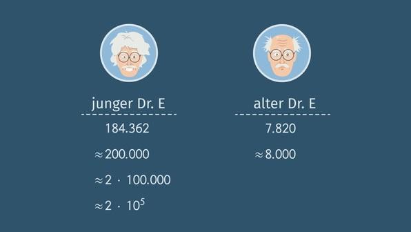 Mengen abschätzen und vergleichen mit Zehnerpotenzen