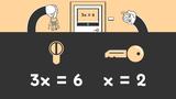 Lösungsmenge (verschiedene Lösungsmengen)