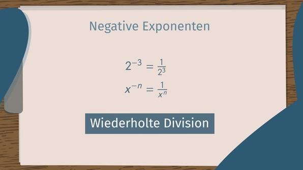 Negative Exponenten