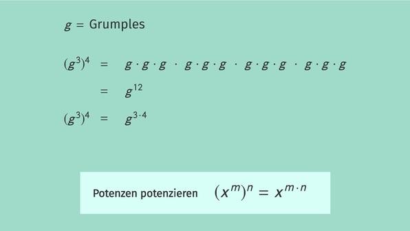 Potenzgesetze – Multiplikation und Division