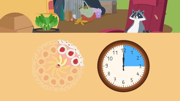 Uhrzeit – Was ist eine Viertelstunde?