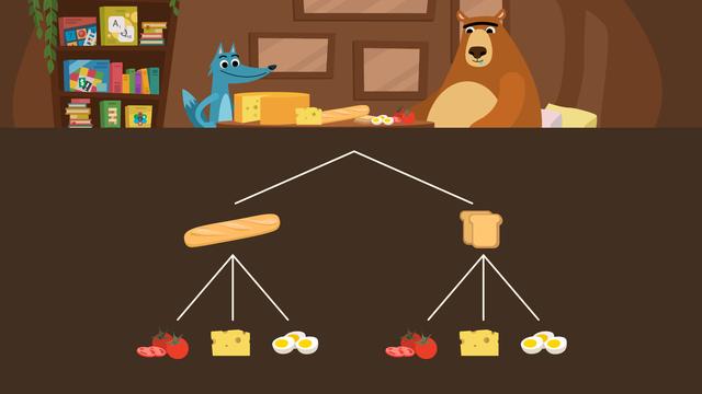 Kombinationen – Baumdiagramme