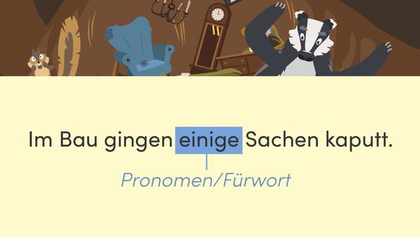 Pronomen – Überblick