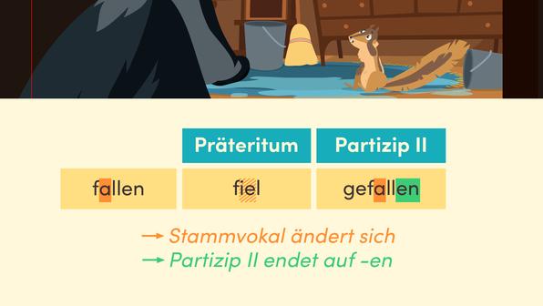 Konjugation der Verben – starke, schwache und unregelmäßige Verben