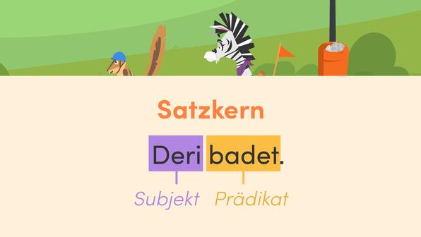Der Satzbau in der deutschen Sprache
