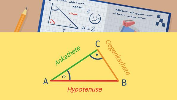 Trigonometrie – Einführung