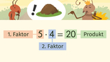 Grundrechenarten – Multiplikation
