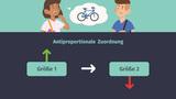 Dreisatz bei antiproportionalen Zuordnungen – Beispiele