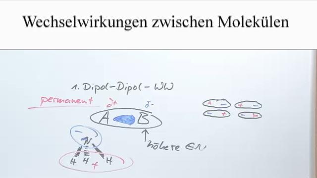 Wechselwirkungen zwischen Molekülen – Chemie online lernen