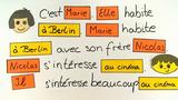 Adverbialpronomen: y