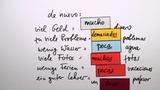 Übungen zu vorangestellten Adjektiven: bueno, malo und grande