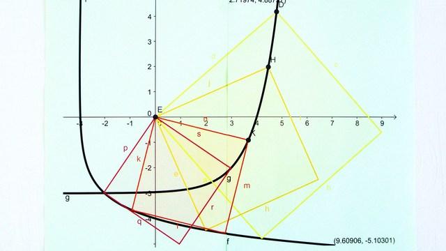 Trägerfunktion für Quadrate
