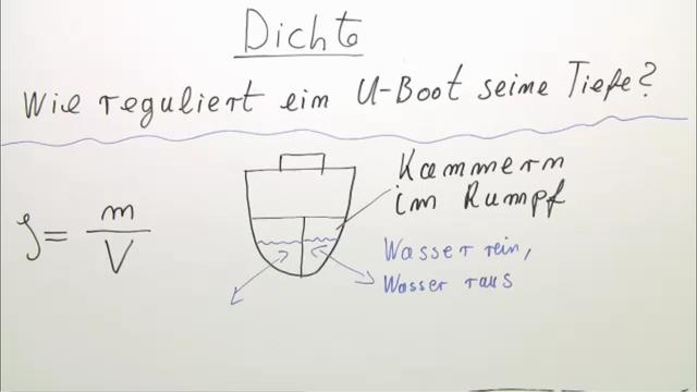 Sinken, Schwimmen, Schweben – Physik online lernen