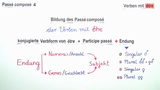"""Passé Composé – Verben mit """"être"""" (1)"""