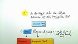Übersicht: Stellung der Objektpronomen
