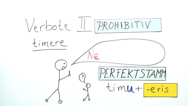 Prohibitiv – Aufforderungen und Verbote