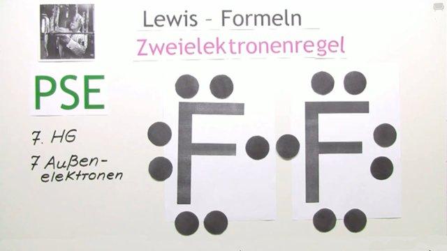 Zweiatomige Moleküle – Einfach erklärt (inkl. Übungen)