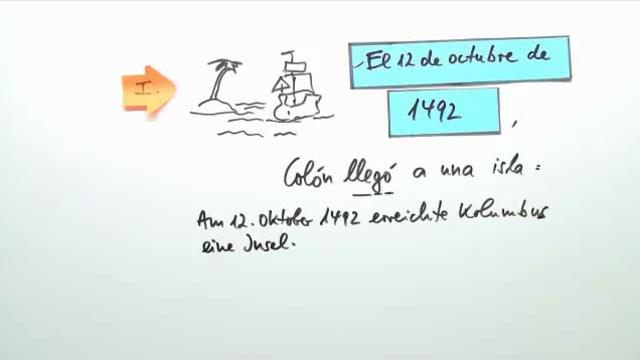 Zeitformen auf Spanisch online lernen