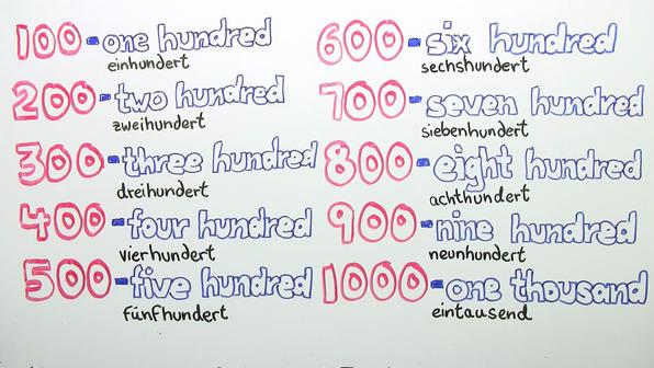 Numbers – Zahlen von 100 bis 1000