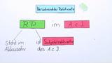 Verschränkter Relativsatz mit AcI