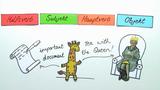 Inversion – Umstellung des Satzbaus