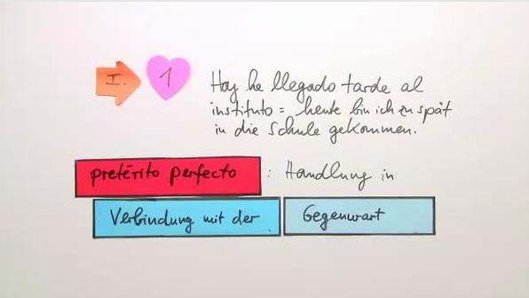 Unterschiede im Gebrauch von pretérito perfecto und pretérito indefinido