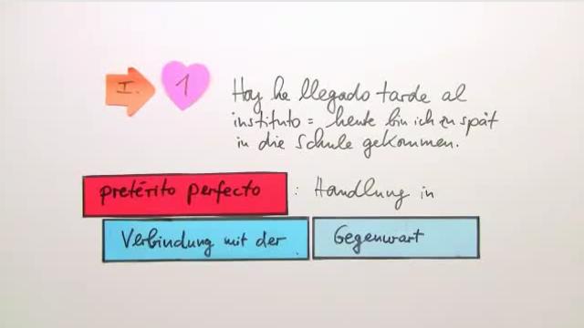 Unterschied zwischen Indefinido und Pretérito Perfecto