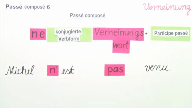 Reflexive verben franzosisch passe compose verneinung