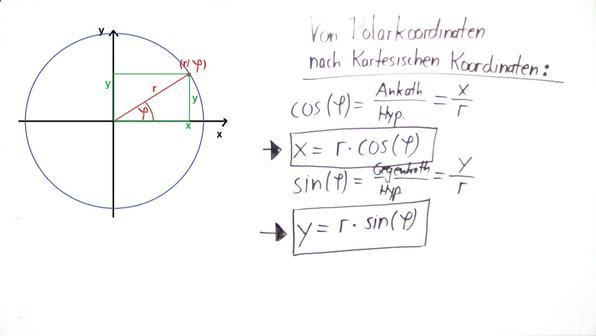 Mathkreis2