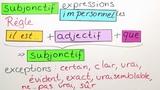 Subjonctif nach unpersönlichen Formulierungen