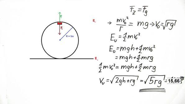 Differenzialgleichungen und komplexe Anwendungen von Arbeit, Energie ...