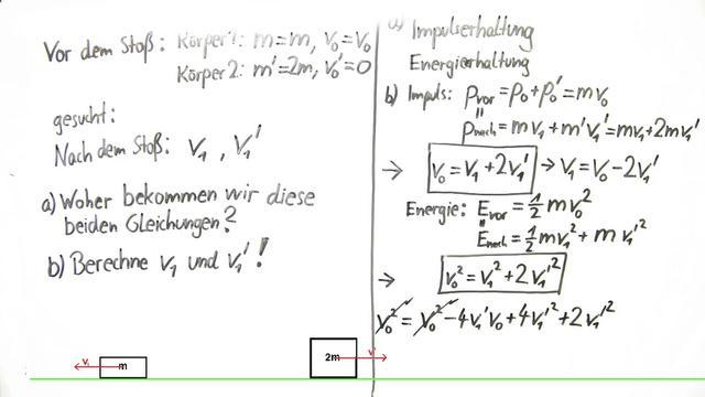 Impulserhaltung – elastischer Stoß – Physik online lernen