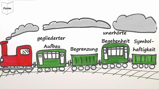 """""""Bahnwärter Thiel"""" – Inhalt und Form (Hauptmann)"""