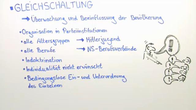 """""""Gleichschaltung"""" der deutschen Bevölkerung in der NS-Zeit"""