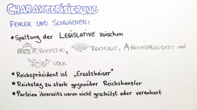 Die Verfassung der Weimarer Republik