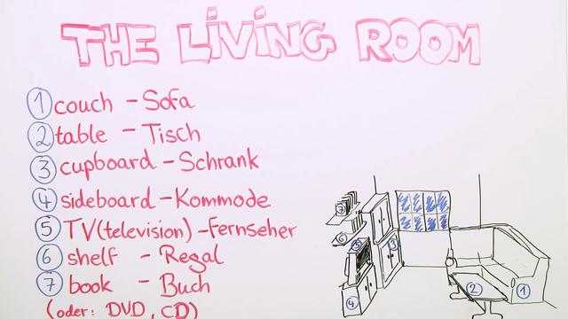 Living Room Vokabeln Zum Wohnzimmer Englisch In 3 Minuten Erklrt