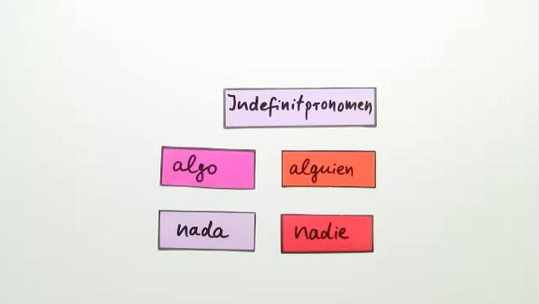 Indefinitpronomen: algo, alguien, nada, nadie
