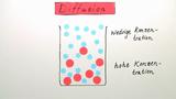 Diffusion – Prinzip und Bedeutung