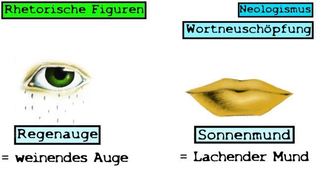 Rhetorische Figuren von M bis Z