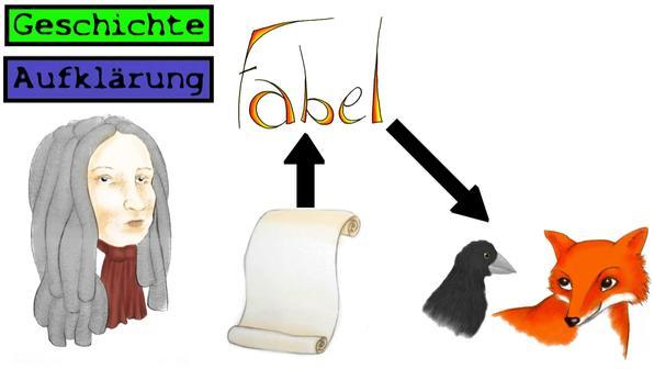 parabel in deutsch bedeutung einfach erkl228rt sofatutor