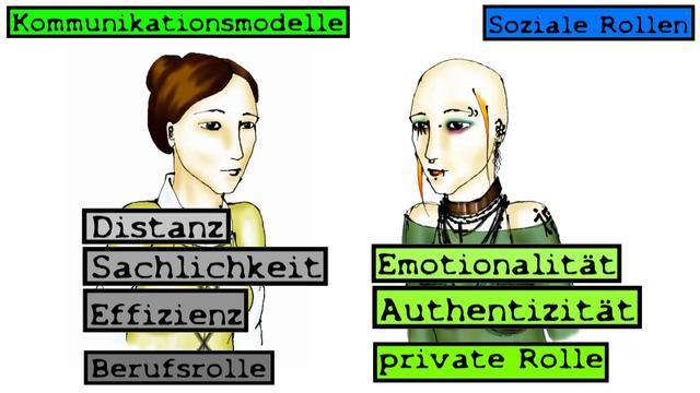 """Einführung in das Themenfeld """"Kommunikation"""""""